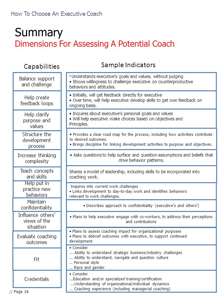 How To Choose An Executive Coach // Page 18 Summary Dimensions For Assessing A Potential Coach Capabilities Sample Indicators Balance support and chal