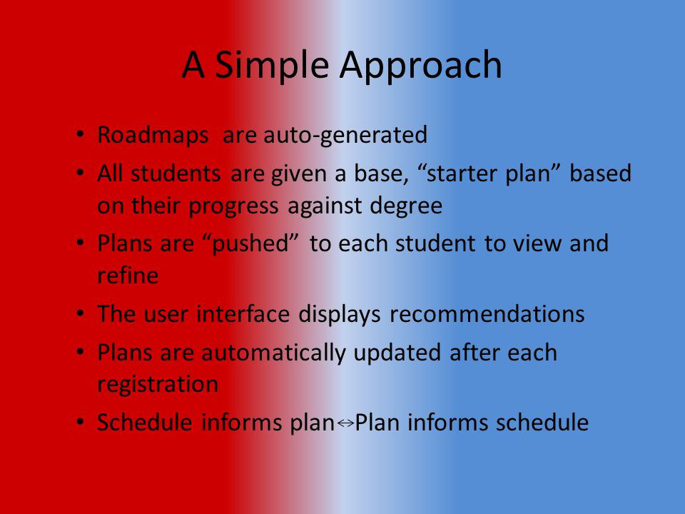A Simple Approach Roadmaps are auto-generated All students are given a base, starter plan based on their progress against degree Plans are pushed to each student to view and refine The user interface displays recommendations Plans are automatically updated after each registration Schedule informs plan Plan informs schedule
