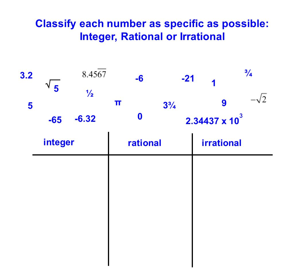 Printables Classifying Real Numbers Worksheet classifying rational and irrational numbers worksheet intrepidpath this material is made freely available at intended for the