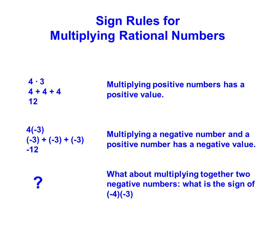 4 ∙ 3 4 + 4 + 4 12 4(-3) (-3) + (-3) + (-3) -12 Multiplying positive numbers has a positive value. Multiplying a negative number and a positive number