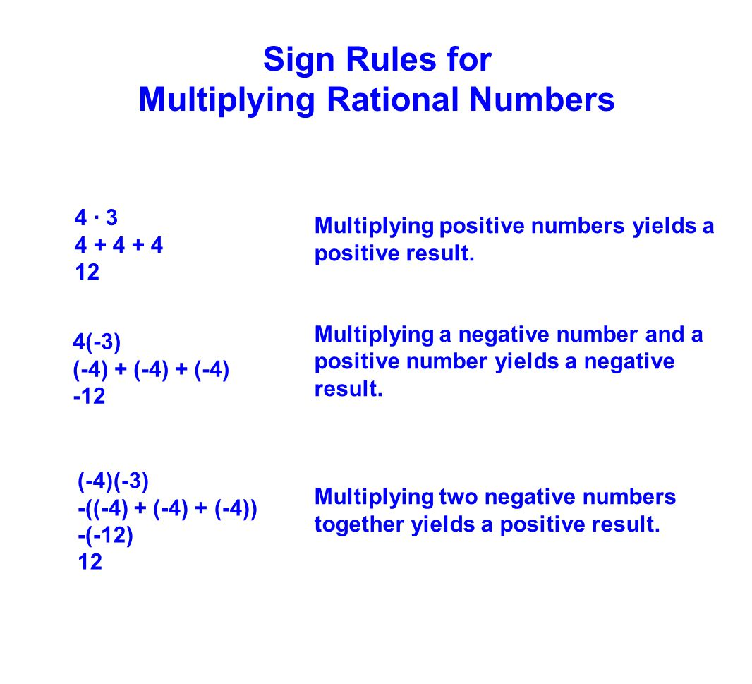 4 ∙ 3 4 + 4 + 4 12 4(-3) (-4) + (-4) + (-4) -12 Multiplying positive numbers yields a positive result. Multiplying a negative number and a positive nu