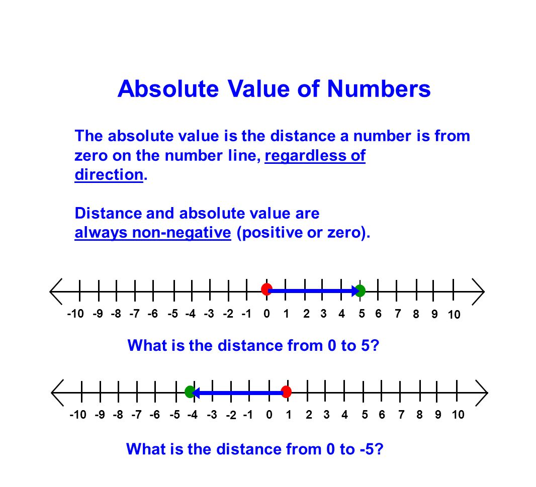 Absolute Value of Numbers The absolute value is the distance a number is from zero on the number line, regardless of direction. Distance and absolute