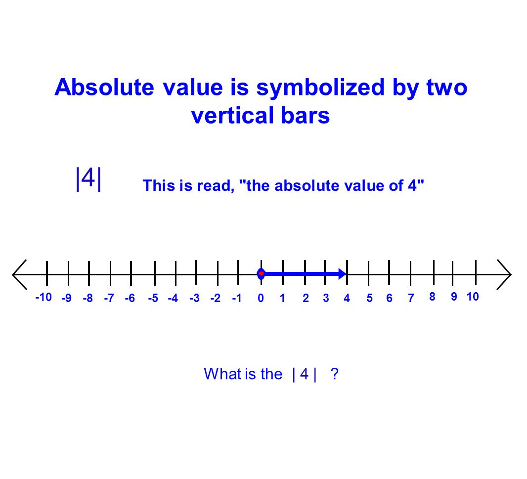 10234567 89 10 -2-3-4-5-6-7-8-9 -10 Absolute value is symbolized by two vertical bars |4||4| What is the | 4 | ? This is read,