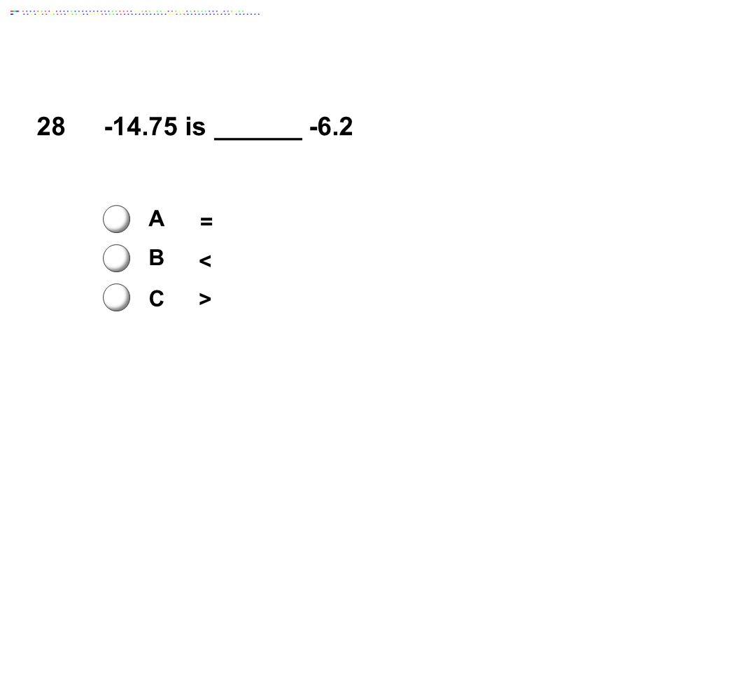 28-14.75 is ______ -6.2 A B C = < >