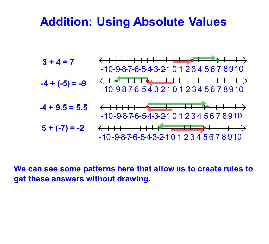 1023456789 10 -2-3-4-5-6-7-8-9-10 10234567 8910 -2-3-4-5-6-7-8-9-10 10234567 8910 -2-3-4-5-6-7-8-9-10 3 + 4 = 7 -4 + 9.5 = 5.5 5 + (-7) = -2 -4 + (-5)