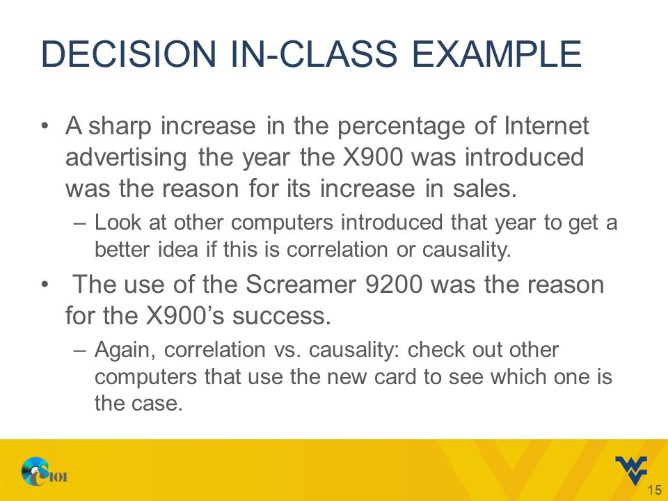 DECISION IN-CLASS EXAMPLE A sharp increase in the percentage of Internet advertising the year the X900 was introduced was the reason for its increase in sales.