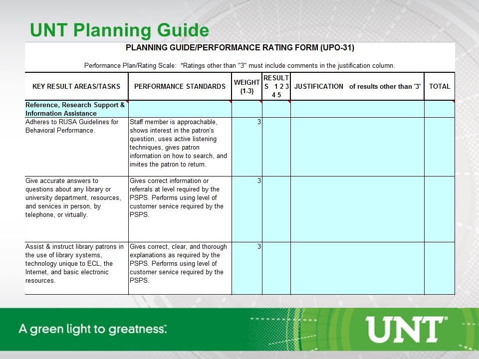 UNT Planning Guide