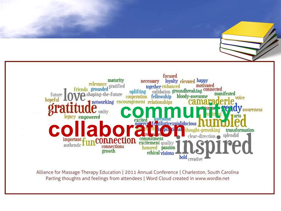 collaboration community