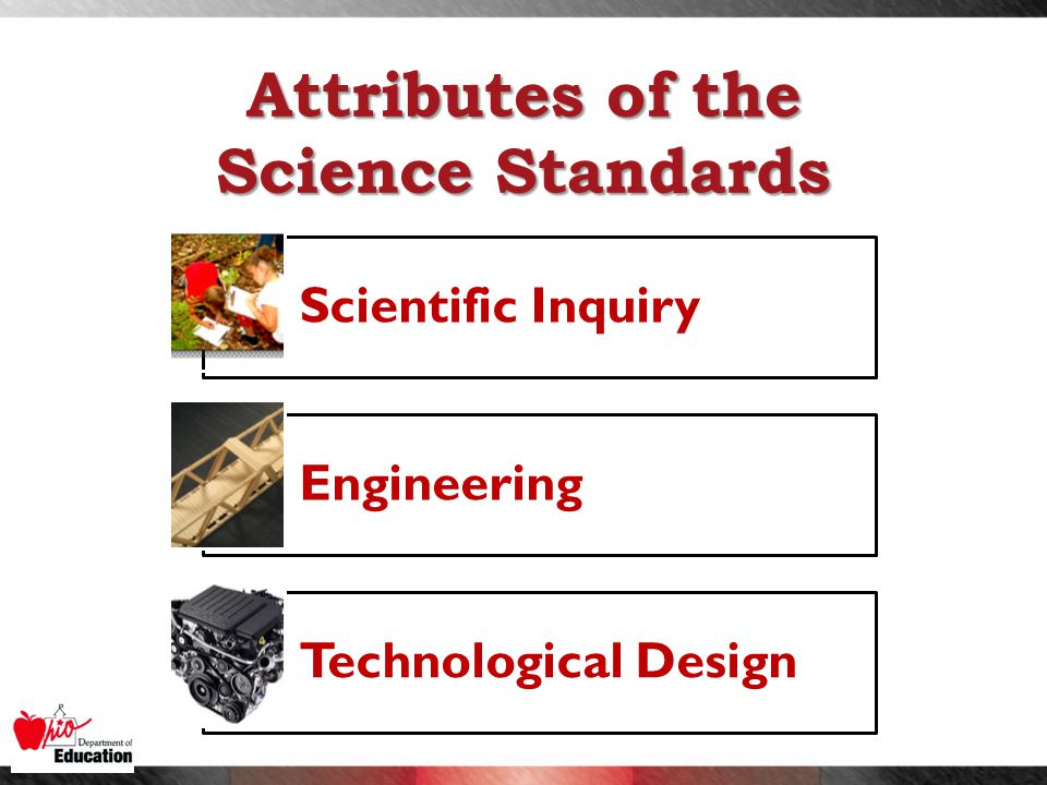 Attributes of the Science Standards Scientific Inquiry Engineering Technological Design