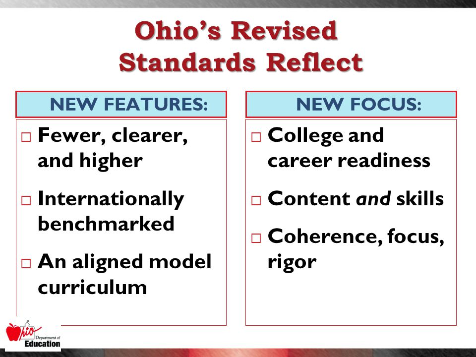 NEW FEATURES:  Fewer, clearer, and higher  Internationally benchmarked  An aligned model curriculum  College and career readiness  Content and skills  Coherence, focus, rigor NEW FOCUS: Ohio's Revised Standards Reflect