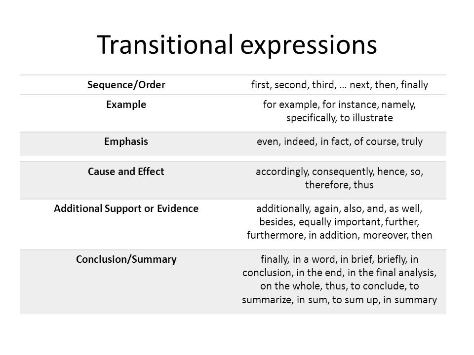 Transitional expressions Sequence/Orderfirst, second, third, … next, then, finally Examplefor example, for instance, namely, specifically, to illustra
