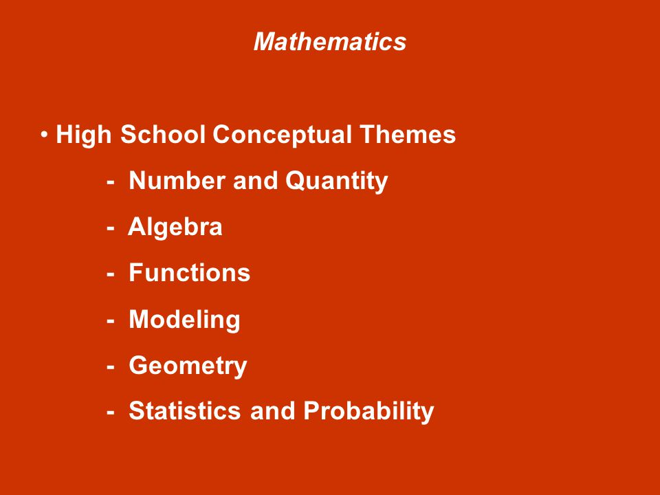High School Conceptual Themes - Number and Quantity - Algebra - Functions - Modeling - Geometry - Statistics and Probability