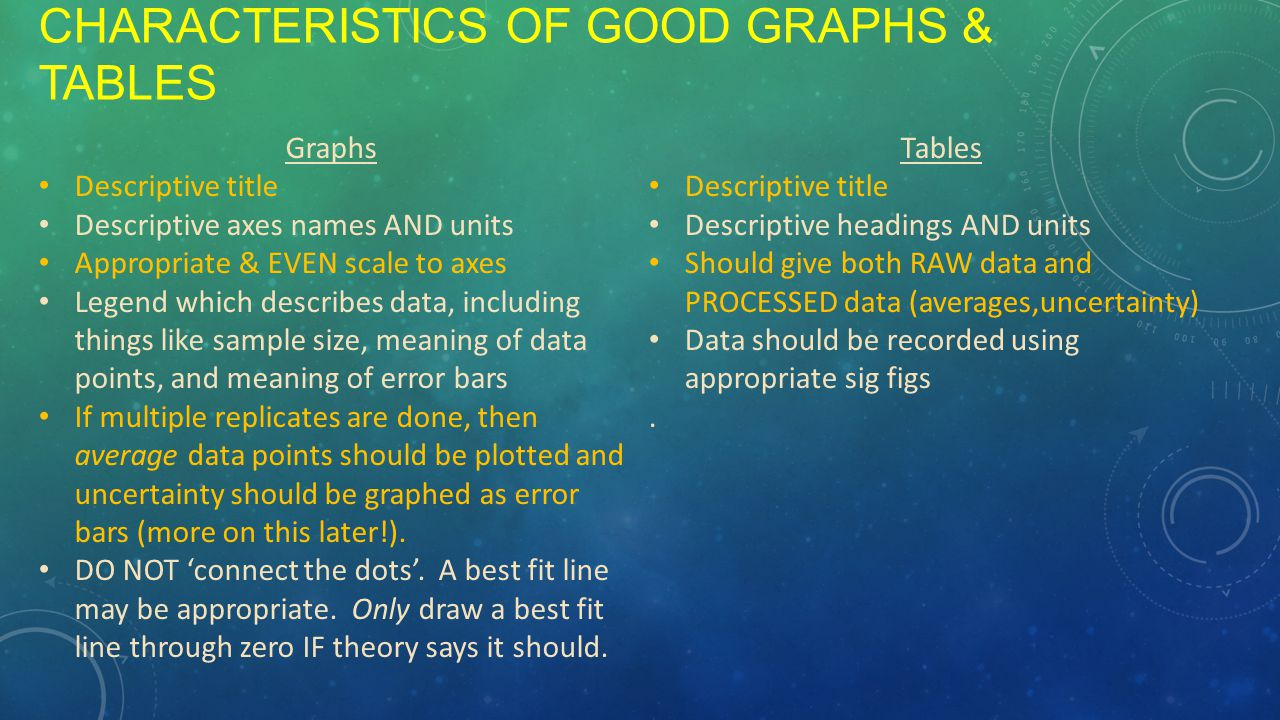 CHARACTERISTICS OF GOOD GRAPHS & TABLES Graphs Descriptive title Descriptive axes names AND units Appropriate & EVEN scale to axes Legend which descri