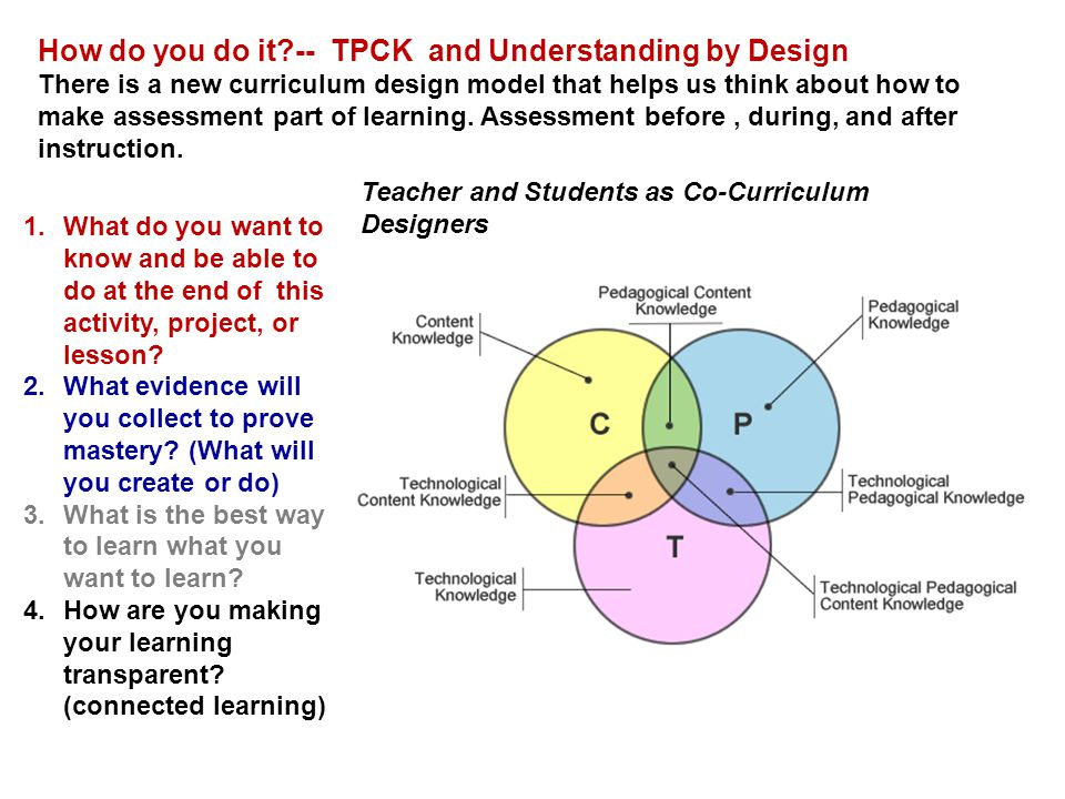 How do you do it -- TPCK and Understanding by Design There is a new curriculum design model that helps us think about how to make assessment part of learning.