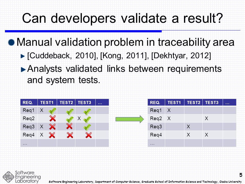 5 Software Engineering Laboratory, Department of Computer Science, Graduate School of Information Science and Technology, Osaka University Can developers validate a result.