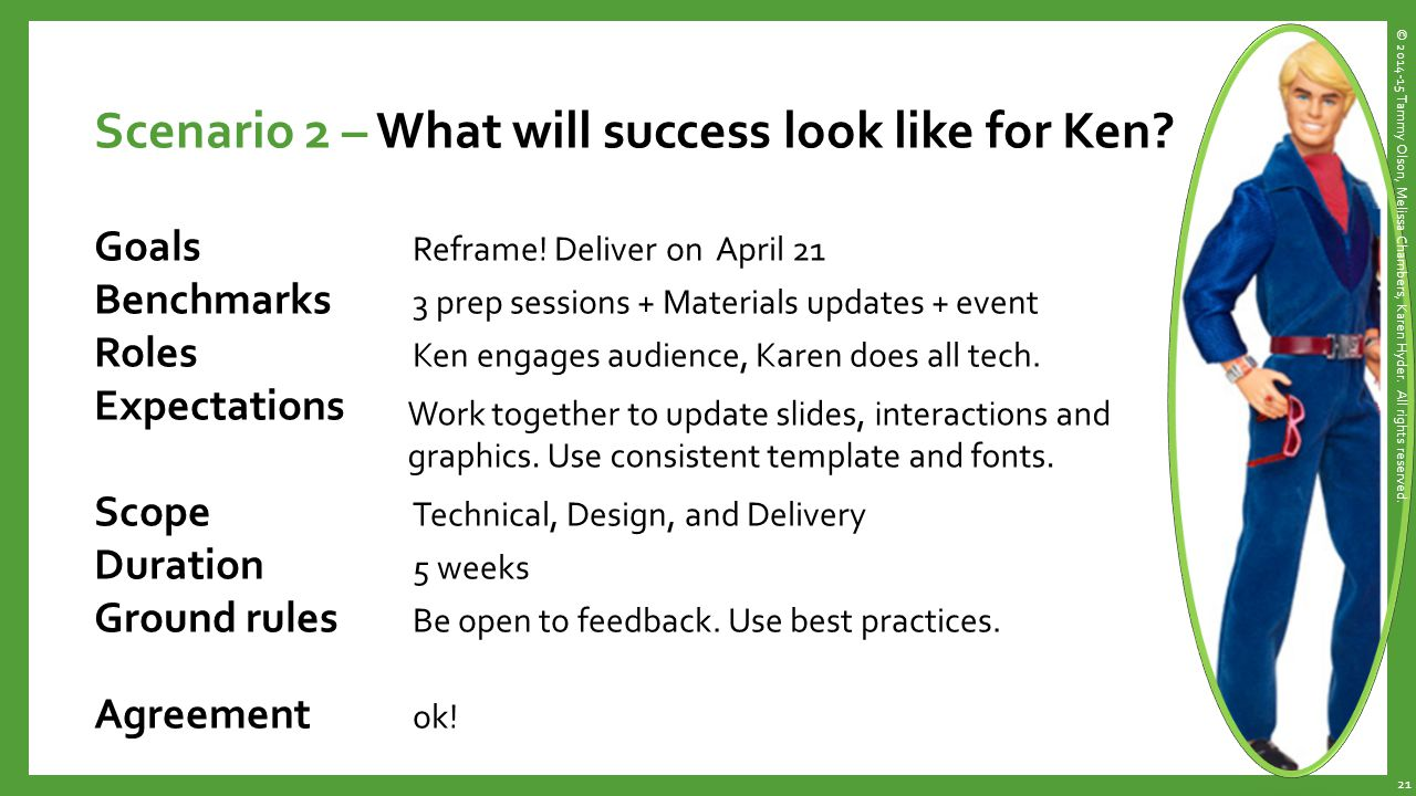 Goals Reframe! Deliver on April 21 Benchmarks 3 prep sessions + Materials updates + event Roles Ken engages audience, Karen does all tech. Expectation
