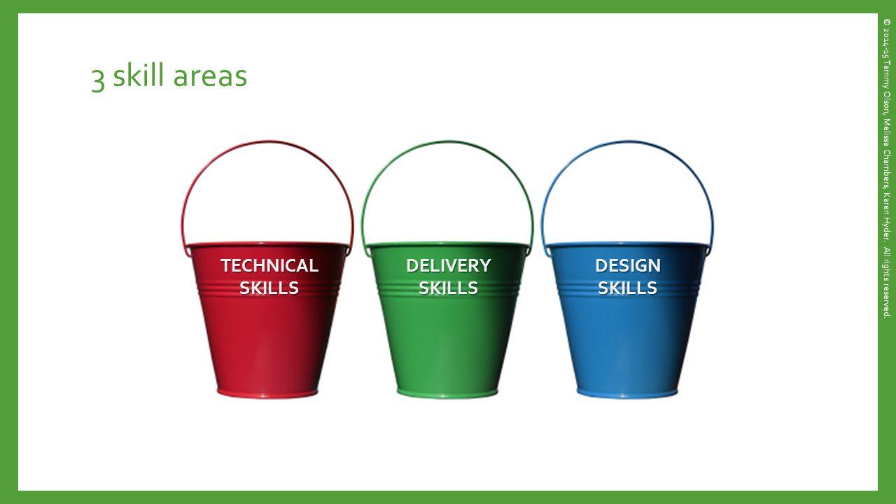 9 TECHNICALSKILLSDELIVERYSKILLSDESIGNSKILLS 3 skill areas © 2014-15 Tammy Olson, Melissa Chambers, Karen Hyder.