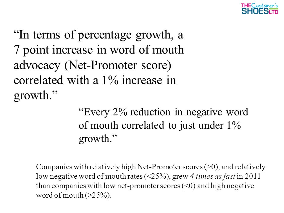 In terms of percentage growth, a 7 point increase in word of mouth advocacy (Net-Promoter score) correlated with a 1% increase in growth. Every 2% reduction in negative word of mouth correlated to just under 1% growth. Companies with relatively high Net-Promoter scores (>0), and relatively low negative word of mouth rates ( 25%).