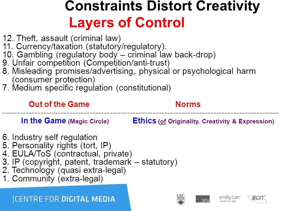 Constraints Distort Creativity Layers of Control 12.