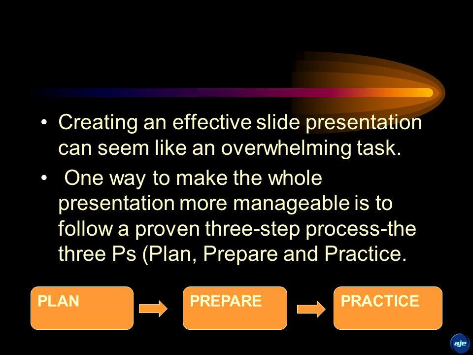 Creating an effective slide presentation can seem like an overwhelming task.