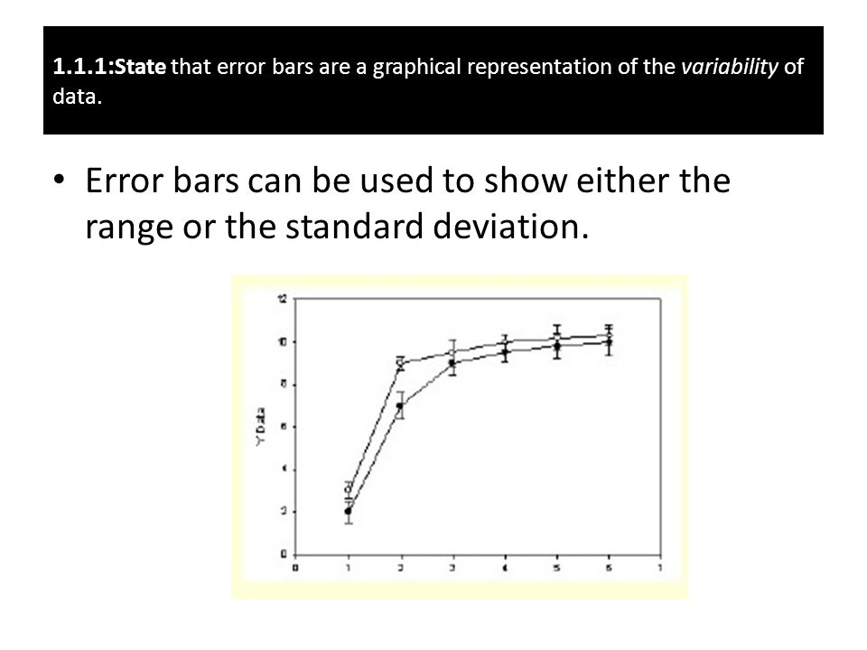 1.1.1: State that error bars are a graphical representation of the variability of data..