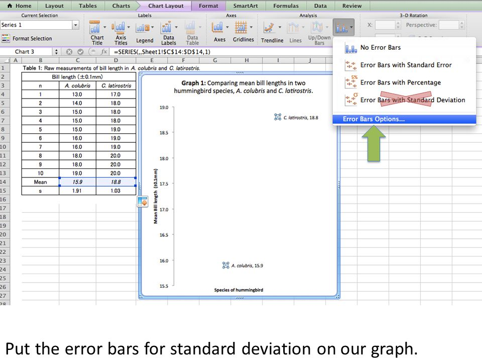Put the error bars for standard deviation on our graph.