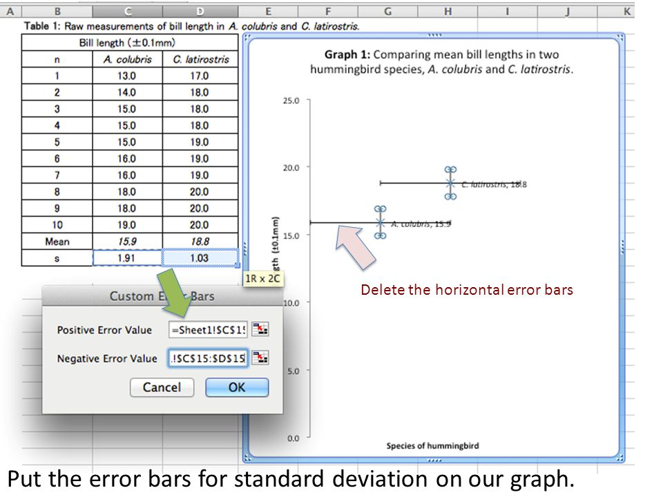 Delete the horizontal error bars