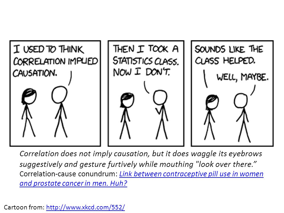 Cartoon from: http://www.xkcd.com/552/http://www.xkcd.com/552/ Correlation does not imply causation, but it does waggle its eyebrows suggestively and gesture furtively while mouthing look over there. Correlation-cause conundrum: Link between contraceptive pill use in women and prostate cancer in men.