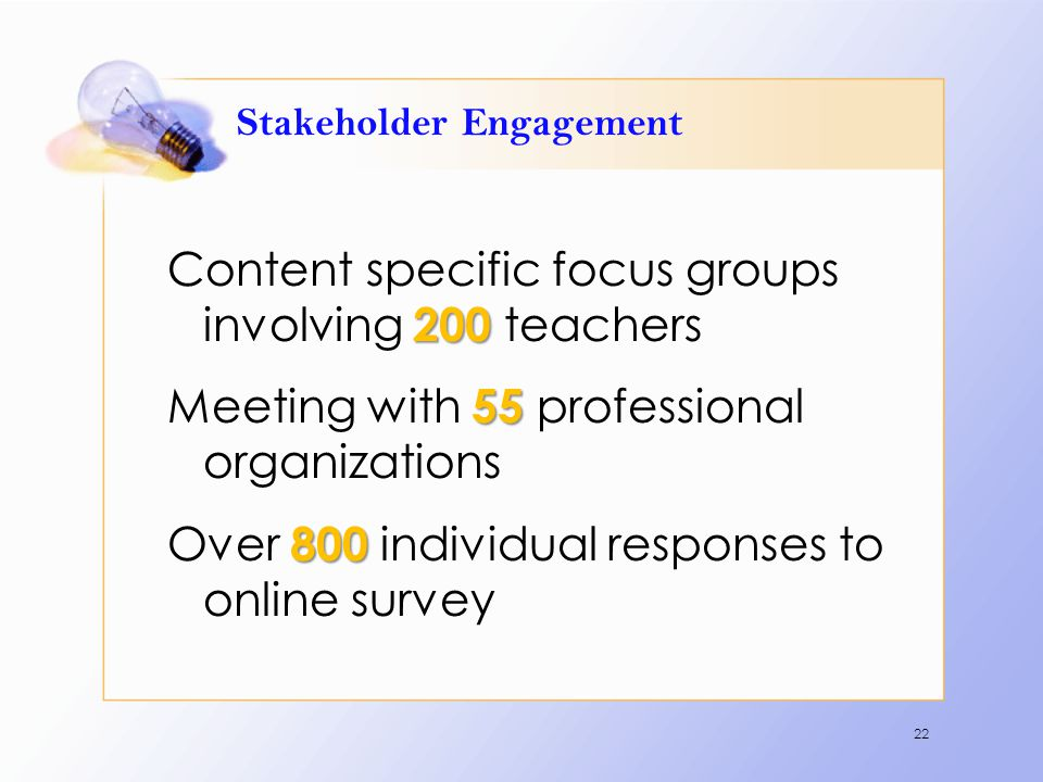 Stakeholder Engagement 200 Content specific focus groups involving 200 teachers 55 Meeting with 55 professional organizations 800 Over 800 individual