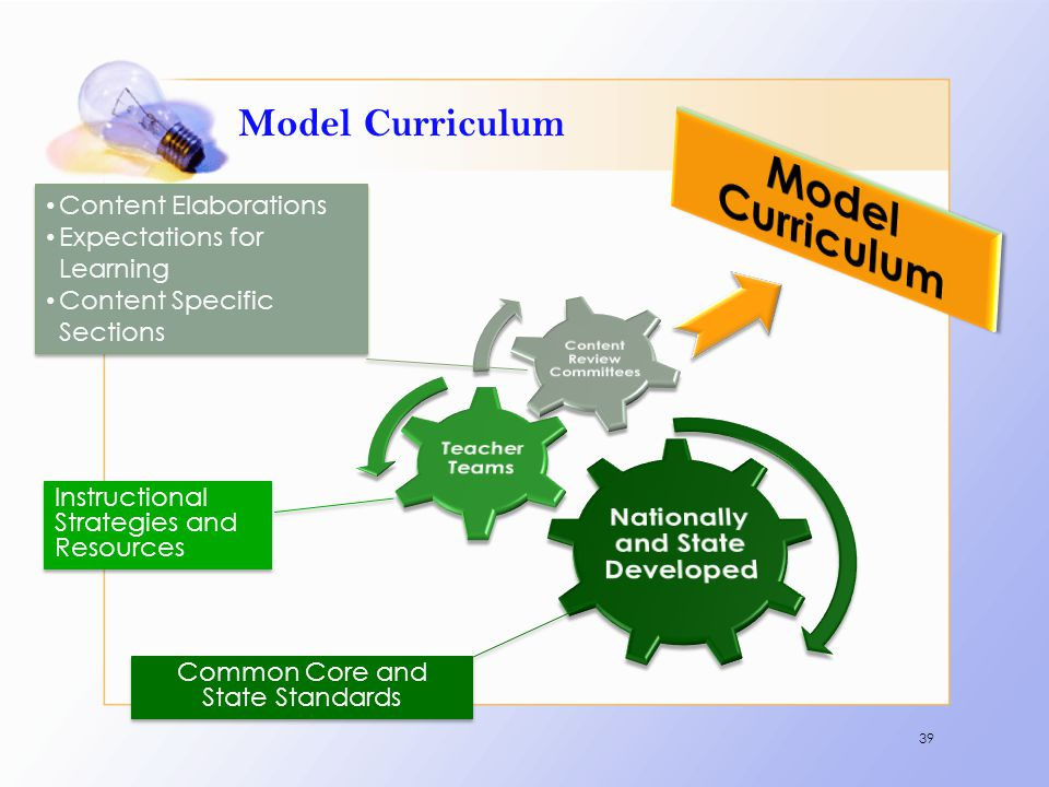 Model Curriculum 39 Content Elaborations Expectations for Learning Content Specific Sections Content Elaborations Expectations for Learning Content Sp