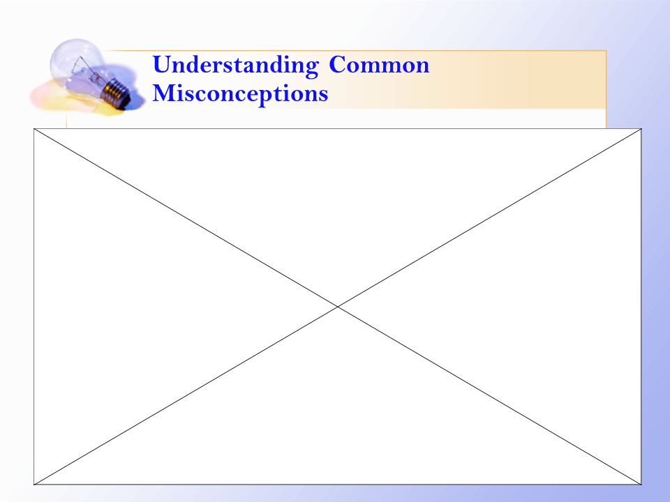 Understanding Common Misconceptions