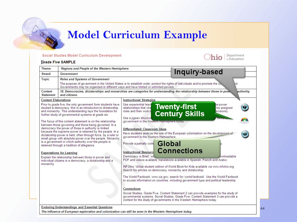 Model Curriculum Example 44 Inquiry-based Twenty-first Century Skills Global Connections