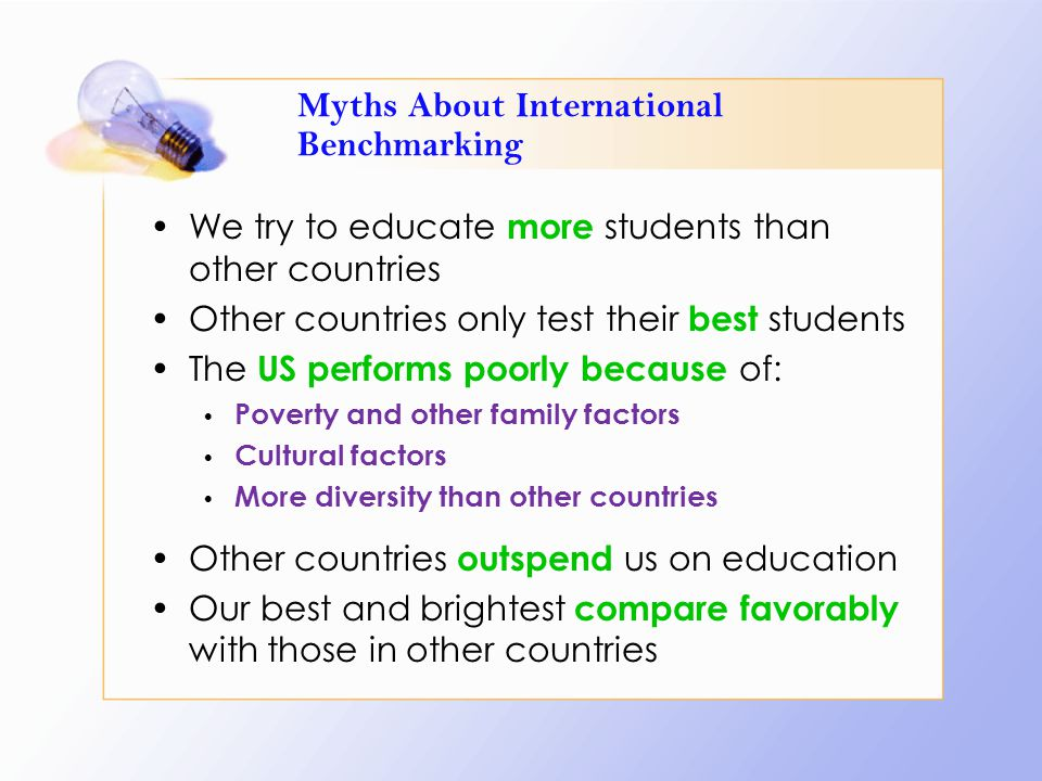 Myths About International Benchmarking We try to educate more students than other countries Other countries only test their best students The US perfo