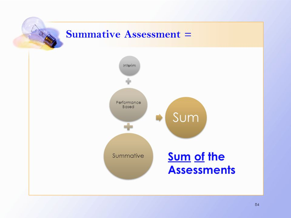 Summative Assessment = 84 Sum of the Assessments
