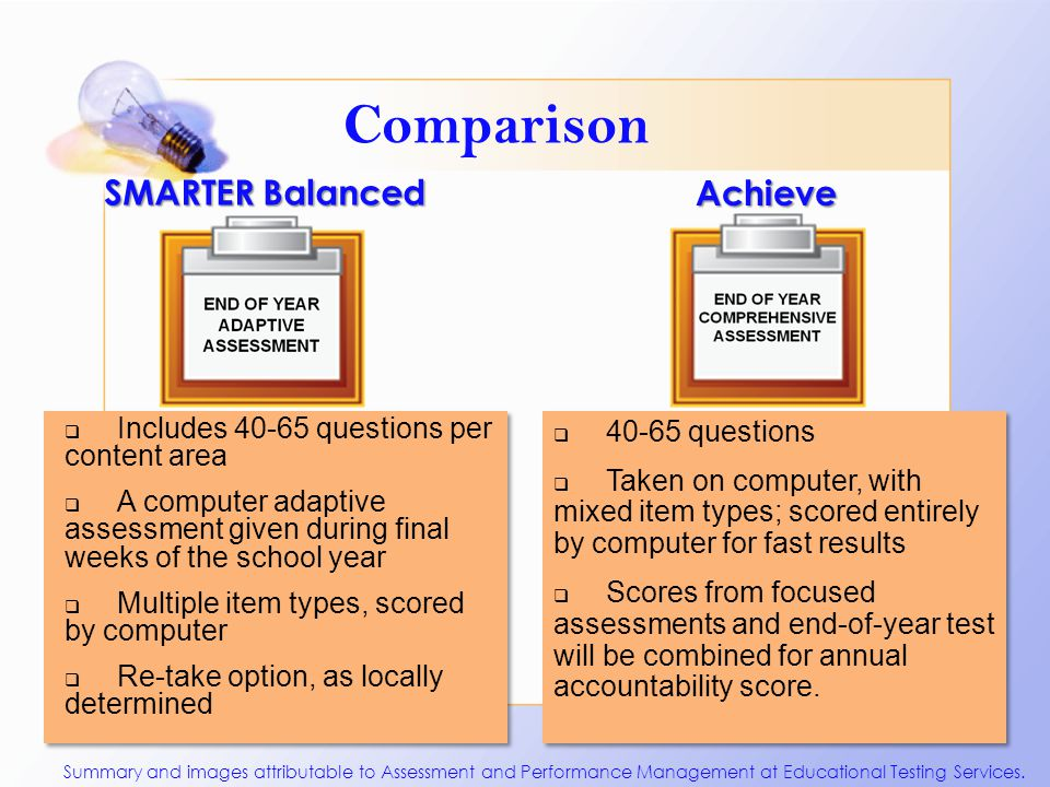 Comparison Summary and images attributable to Assessment and Performance Management at Educational Testing Services.  Includes 40-65 questions per co