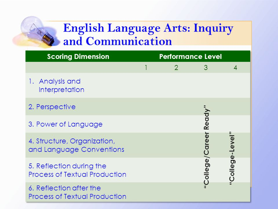 "English Language Arts: Inquiry and Communication ""College/Career Ready"" ""College-Level"""