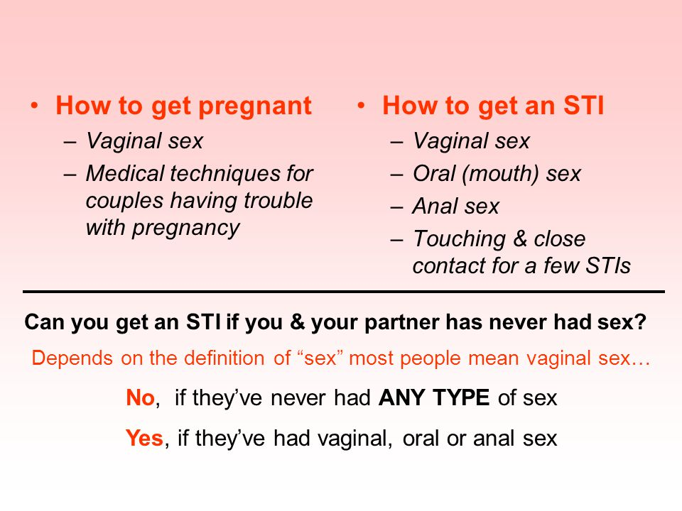 How to get pregnant –Vaginal sex –Medical techniques for couples having trouble with pregnancy How to get an STI –Vaginal sex –Oral (mouth) sex –Anal