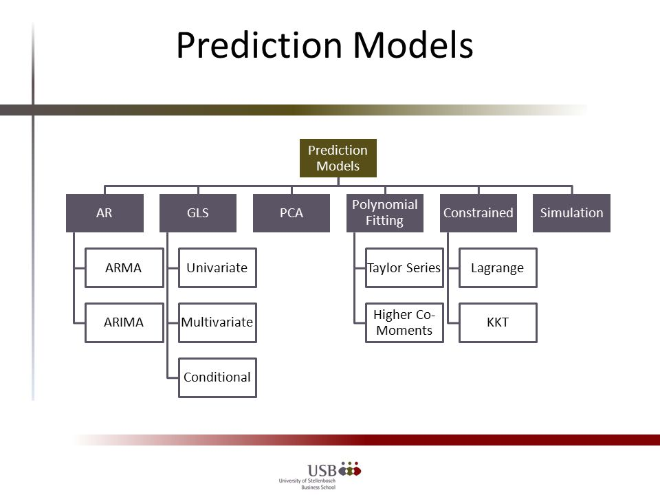 Prediction Models AR ARMA ARIMA GLS Univariate Multivariate Conditional PCA Polynomial Fitting Taylor Series Higher Co- Moments Constrained Lagrange KKT Simulation