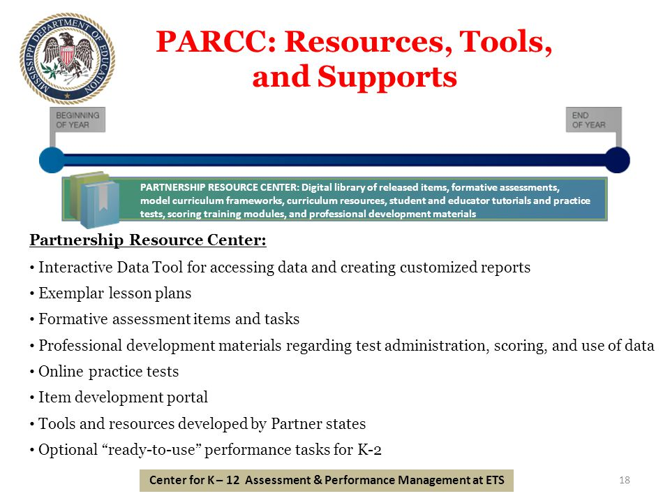 PARCC: Resources, Tools, and Supports 18 PARTNERSHIP RESOURCE CENTER: Digital library of released items, formative assessments, model curriculum frameworks, curriculum resources, student and educator tutorials and practice tests, scoring training modules, and professional development materials Partnership Resource Center: Interactive Data Tool for accessing data and creating customized reports Exemplar lesson plans Formative assessment items and tasks Professional development materials regarding test administration, scoring, and use of data Online practice tests Item development portal Tools and resources developed by Partner states Optional ready-to-use performance tasks for K-2 Center for K – 12 Assessment & Performance Management at ETS