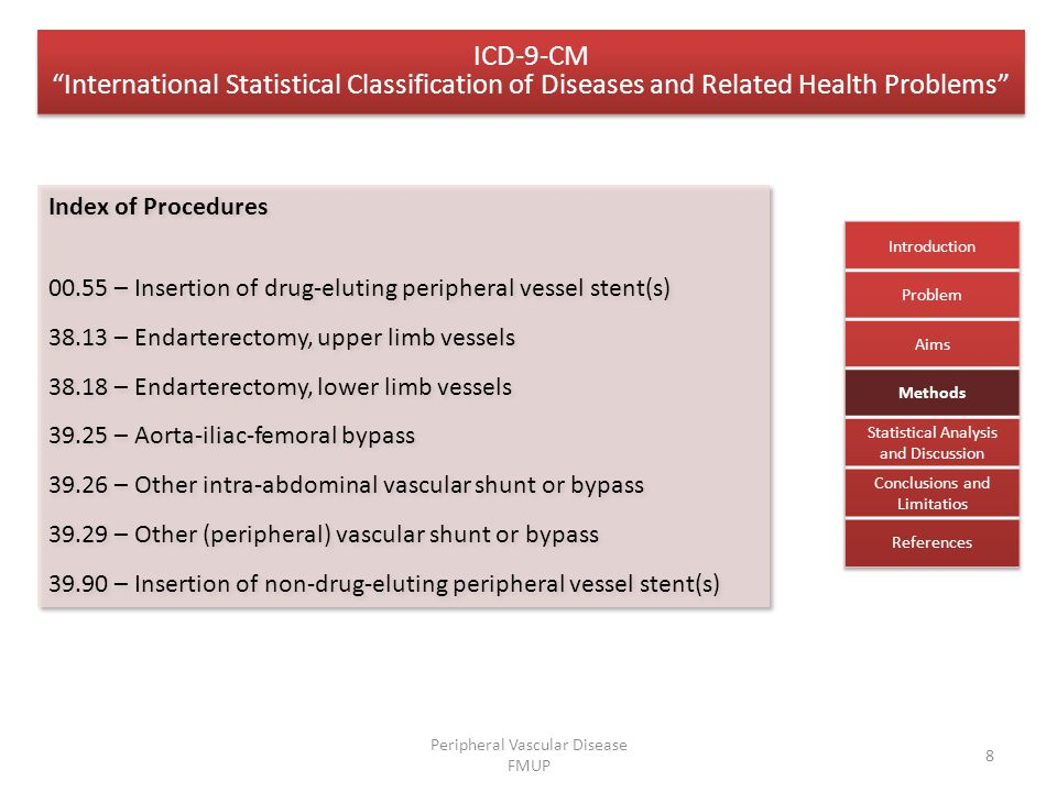 ICD-9-CM International Statistical Classification of Diseases and Related Health Problems ICD-9-CM International Statistical Classification of Diseases and Related Health Problems Index of Procedures 00.55 – Insertion of drug-eluting peripheral vessel stent(s) 38.13 – Endarterectomy, upper limb vessels 38.18 – Endarterectomy, lower limb vessels 39.25 – Aorta-iliac-femoral bypass 39.26 – Other intra-abdominal vascular shunt or bypass 39.29 – Other (peripheral) vascular shunt or bypass 39.90 – Insertion of non-drug-eluting peripheral vessel stent(s) Index of Procedures 00.55 – Insertion of drug-eluting peripheral vessel stent(s) 38.13 – Endarterectomy, upper limb vessels 38.18 – Endarterectomy, lower limb vessels 39.25 – Aorta-iliac-femoral bypass 39.26 – Other intra-abdominal vascular shunt or bypass 39.29 – Other (peripheral) vascular shunt or bypass 39.90 – Insertion of non-drug-eluting peripheral vessel stent(s) 8 Peripheral Vascular Disease FMUP