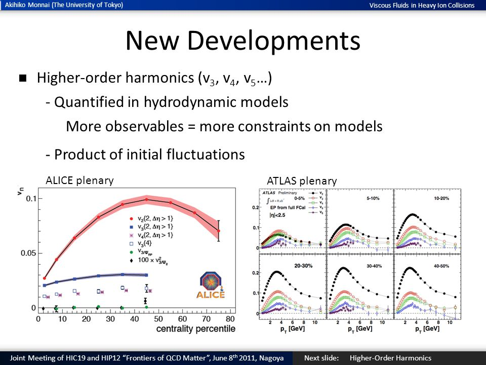 Joint Meeting of HIC19 and HIP12 Frontiers of QCD Matter , June 8 th 2011, Nagoya Akihiko Monnai (The University of Tokyo) Viscous Fluids in Heavy Ion Collisions Next slide: Higher-Order Harmonics Initial conditions: Glauber (η/s = 1/4π) vs.