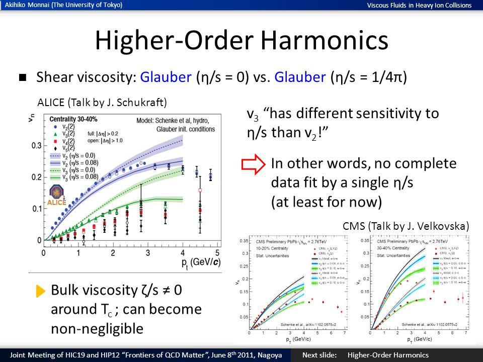 Joint Meeting of HIC19 and HIP12 Frontiers of QCD Matter , June 8 th 2011, Nagoya Akihiko Monnai (The University of Tokyo) Viscous Fluids in Heavy Ion Collisions Next slide: Higher-Order Harmonics Temperature dependent η/s Hadronic viscosity always important; QGP viscosity more important at LHC than at RHIC.