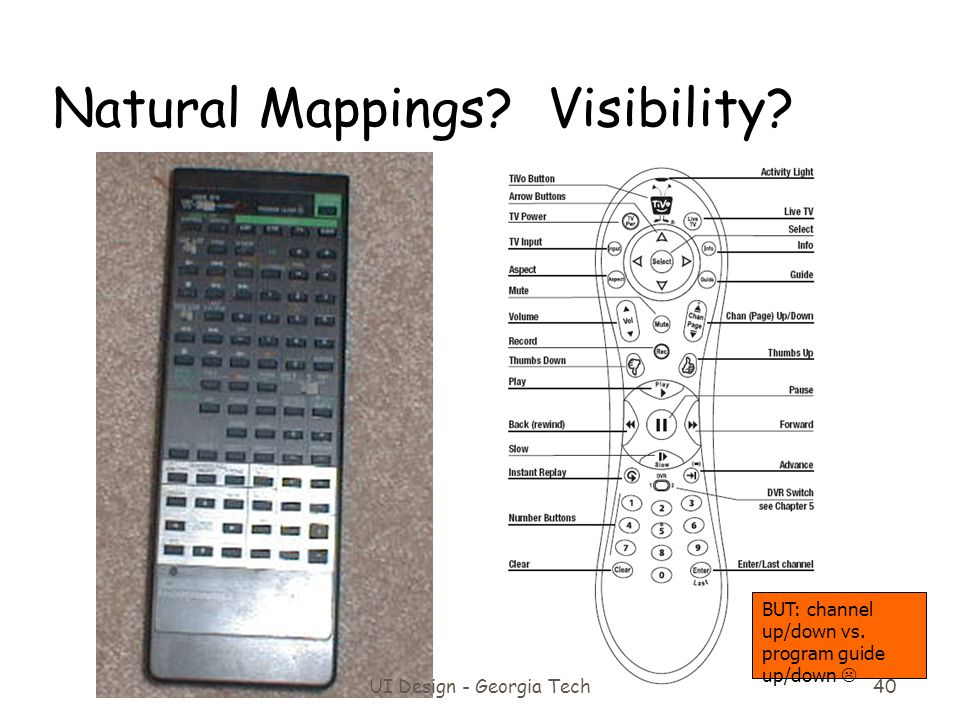 Natural Mappings? Visibility? BUT: channel up/down vs. program guide up/down  40 UI Design - Georgia Tech