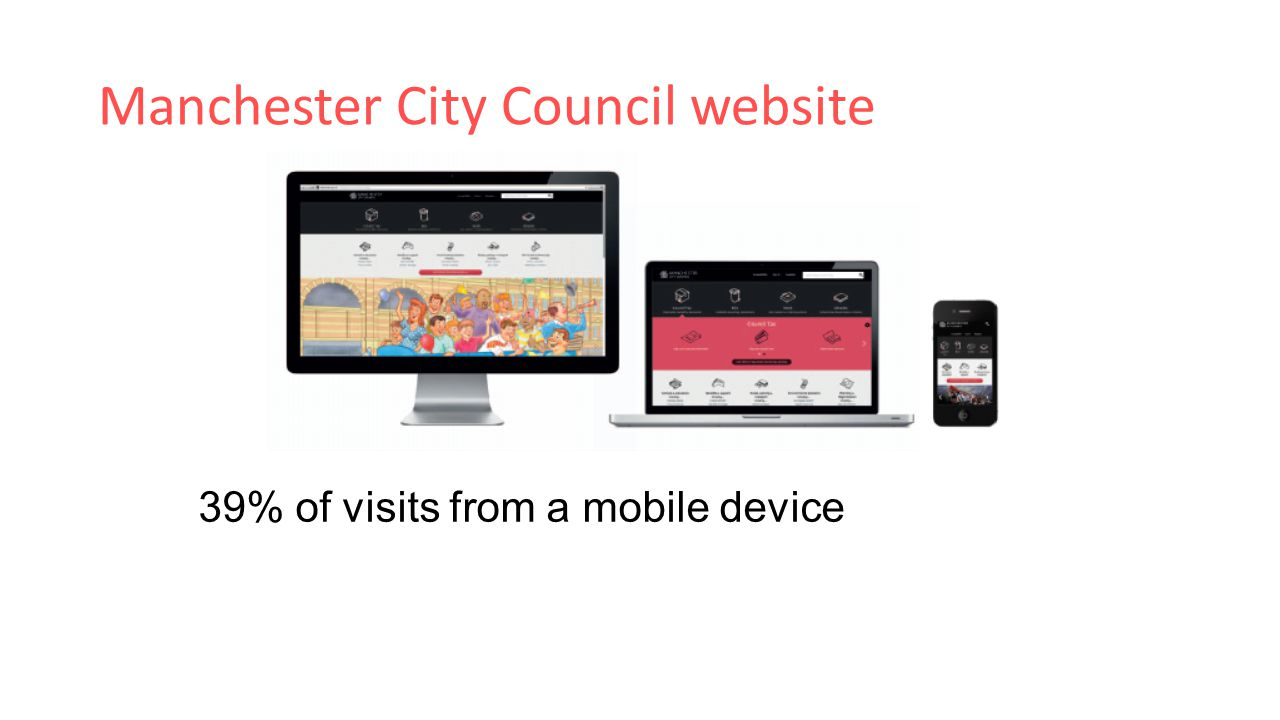 Manchester City Council website 39% of visits from a mobile device