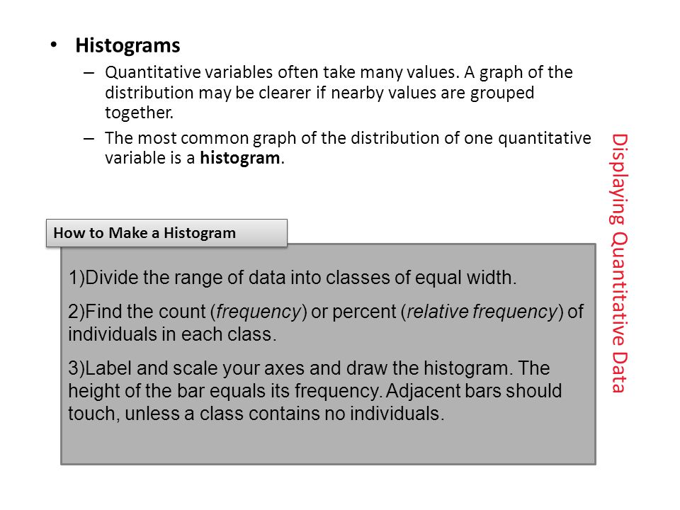 1) Divide the range of data into classes of equal width.