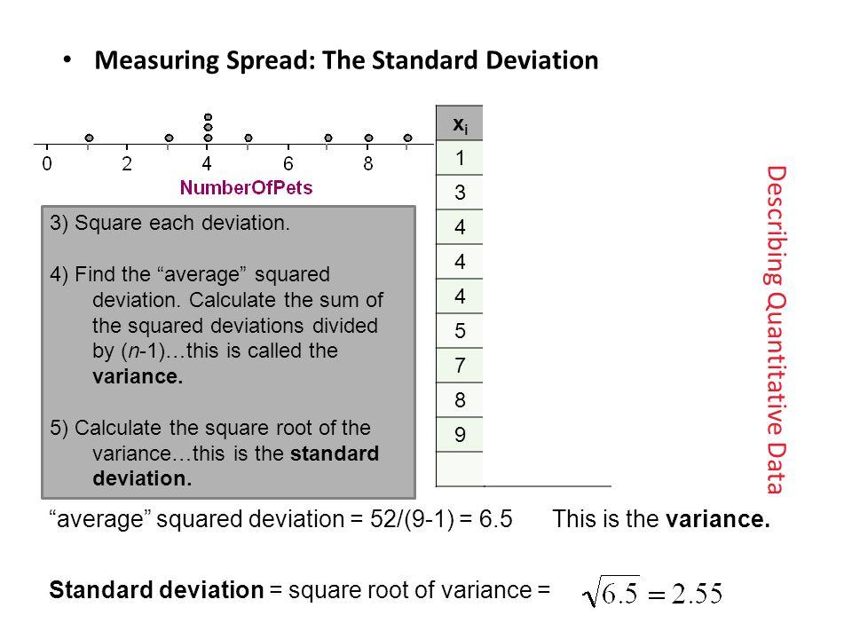 Describing Quantitative Data Measuring Spread: The Standard Deviation xixi (x i -mean)(x i -mean) 2 11 - 5 = -4(-4) 2 = 16 33 - 5 = -2(-2) 2 = 4 44 - 5 = -1(-1) 2 = 1 44 - 5 = -1(-1) 2 = 1 44 - 5 = -1(-1) 2 = 1 55 - 5 = 0(0) 2 = 0 77 - 5 = 2(2) 2 = 4 88 - 5 = 3(3) 2 = 9 99 - 5 = 4(4) 2 = 16 Sum=.