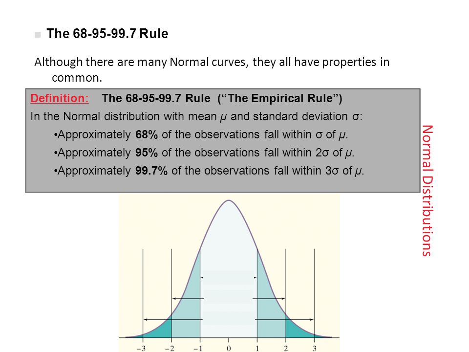 Normal Distributions Although there are many Normal curves, they all have properties in common.