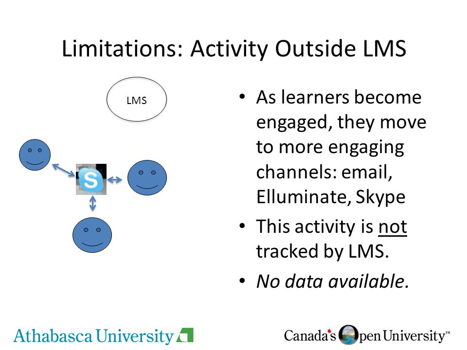 Limitations: Activity Outside LMS As learners become engaged, they move to more engaging channels: email, Elluminate, Skype This activity is not tracked by LMS.