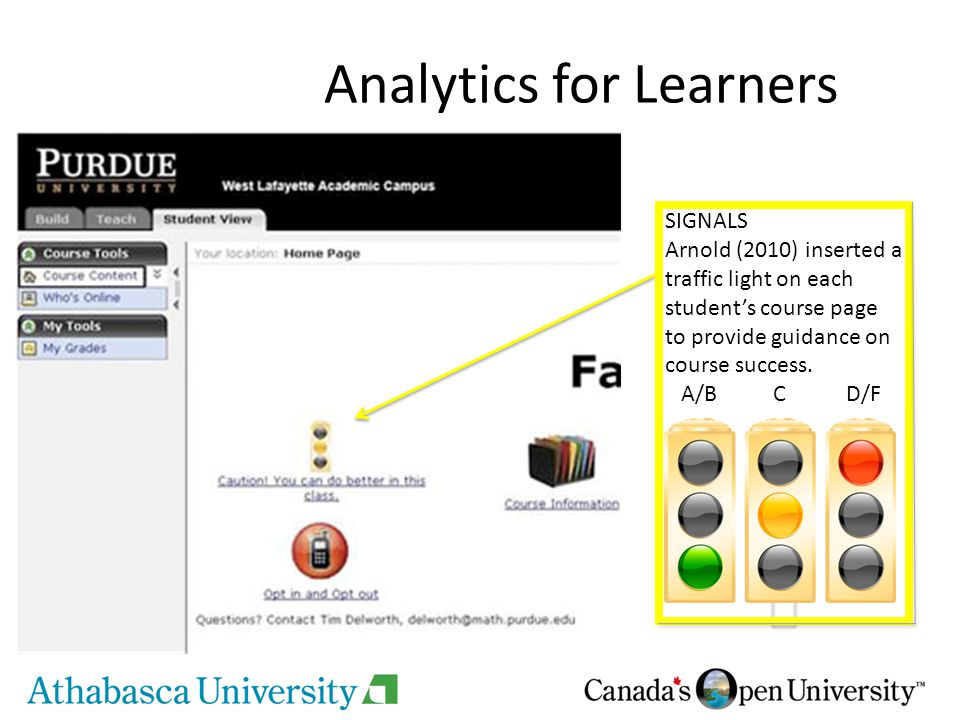 Analytics for Learners SIGNALS Arnold (2010) inserted a traffic light on each student's course page to provide guidance on course success.