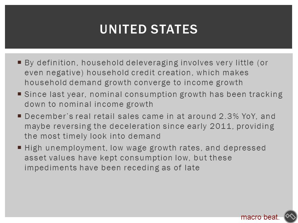  By definition, household deleveraging involves very little (or even negative) household credit creation, which makes household demand growth converge to income growth  Since last year, nominal consumption growth has been tracking down to nominal income growth  December's real retail sales came in at around 2.3% YoY, and maybe reversing the deceleration since early 2011, providing the most timely look into demand  High unemployment, low wage growth rates, and depressed asset values have kept consumption low, but these impediments have been receding as of late UNITED STATES macro beat.